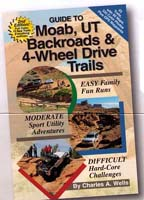 Guide To Moab ATV Trails